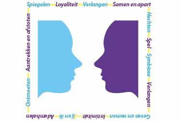ik_en_de_ander